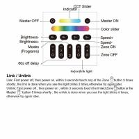 2.4G Wandschalter für RGB/RGBW/RGBCCT Beleuchtung