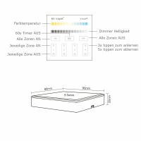 2.4G Wandschalter für Dimmer CCT Beleuchtung 4-Kanal...