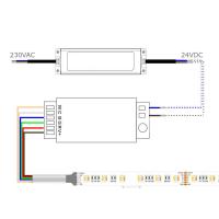 RGB+CCT Set Steuergerät und 5 Meter Stripe mit 96 LED/m ZigBee kompatibel