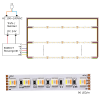 LED Lichtband RGB+CCT RGBWW Farbwechsel mit CCT W/WW 5in1 Chip Stripe IP65 60 LED/m