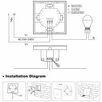 ZigBee Wandschalter zum Schalten von jeglichen 230V ZigBee Lampen