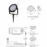 LED Gartenstrahler MiLight/ MiBoxer Außenstrahler RGB CCT Auto Synchronisation SYS Serie