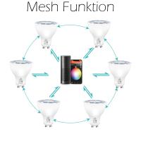 Smart ZigBee LED Gu10 Leuchtmittel kompatibel RGBCCT PRO MiBoxer Spot Einzeln