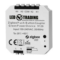 ZigBee Unterputz Modul für Friends of Hue
