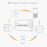 ZigBee Light Link Steuergeräte Controller ZigBee kompatibel RGBW 2ID