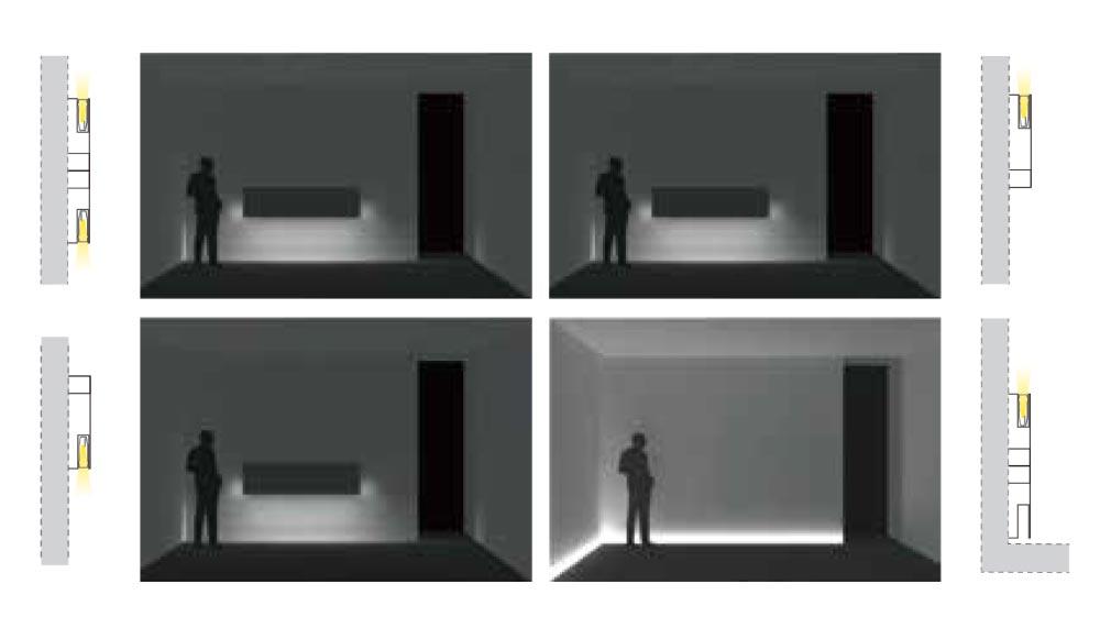LED Lichtband als Hintergrundbeleuchtung