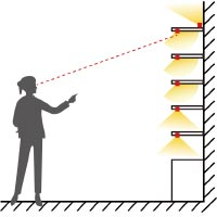 Lichtband mit LED für Regalbeleuchtung